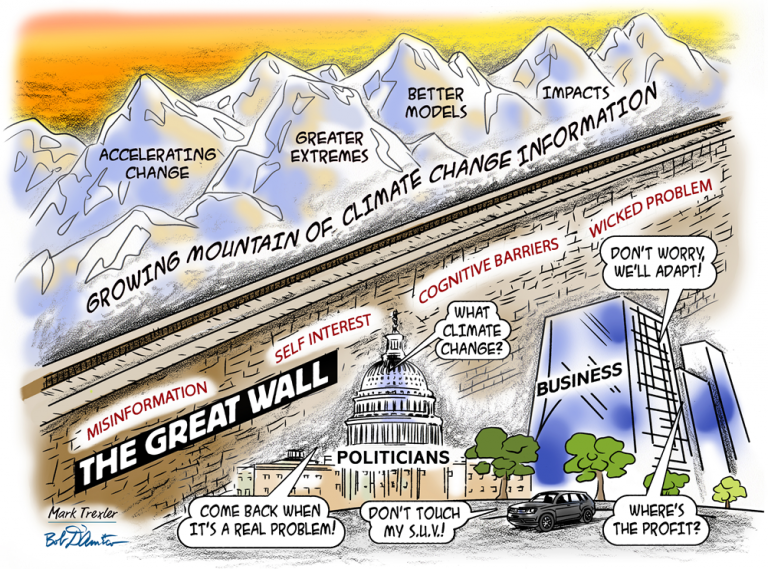 The Great Wall of Climate Change Knowledge