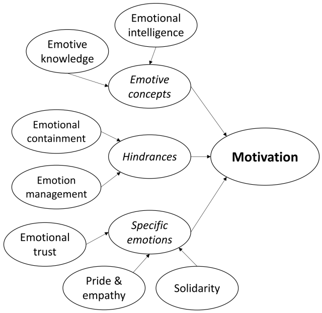 knowledge vs emotion Shot emotion recognition achieved by applying knowledge learned from text  in  media (text vs video), our attribution problem also considers.