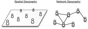 Spatial geography and network geography