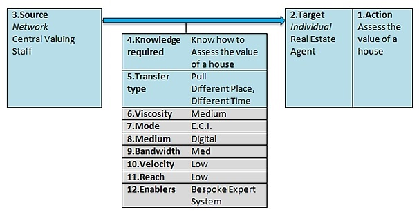 ksm_knowledge_stream_model