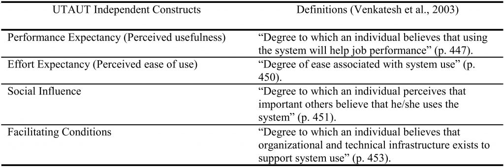 ATAUT independent constructs and definitions