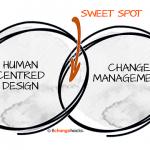 Human-centred design in change management