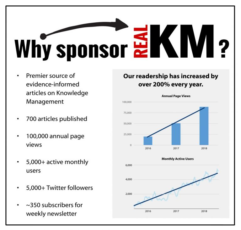 Why sponsor RealKM?