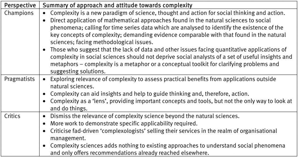 Summary of the three attitudes towards complexity
