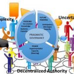 Pragmatic Governance