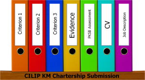 CILIP KM Chartership Submssion