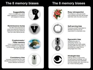 A Visual Study Guide to Cognitive Biases