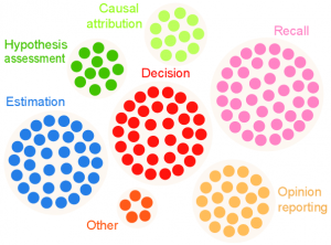 A Task-Based Taxonomy of Cognitive Biases for Information Visualization