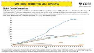Global Death Comparison, Government UK Press Conference 2020-04-28