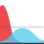 Flatten the COVID-19 curve