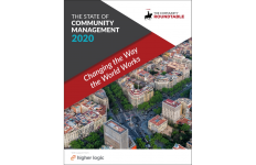 State of Community Management 2020