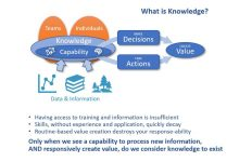 Stuart French - Knowledge Value Framework
