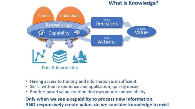Stuart French - Knowledge Value Framework