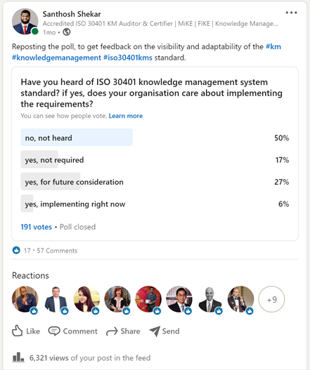 ISO 30401 Visibility And Applicability Poll Report Figure 1